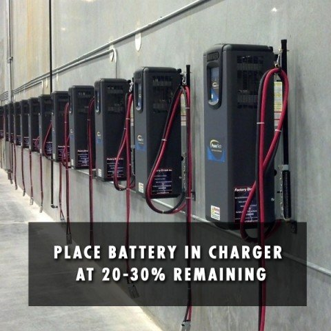 b2ap3_thumbnail_battery_maintenance_1